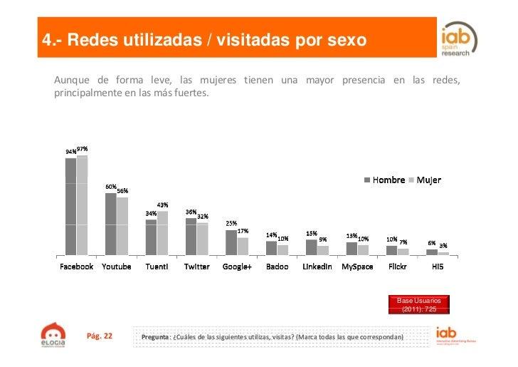 4.- Redes utilizadas / visitadas por sexo Aunque de forma leve, las mujeres tienen una mayor presencia en las redes, princ...
