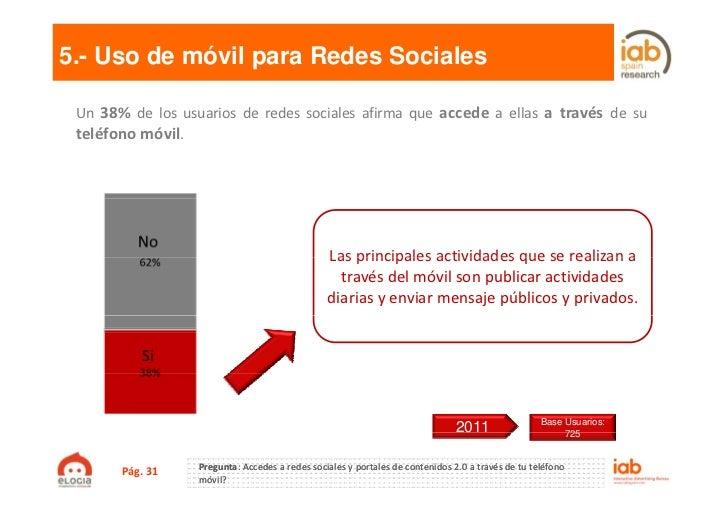 5.- Uso de móvil para Redes Sociales Un 38% de los usuarios de redes sociales afirma que accede a ellas a través de su tel...