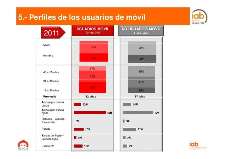 5.- Perfiles de los usuarios de móvil                             USUARIOS MÓVIL   NO USUARIOS MÓVIL       2011           ...