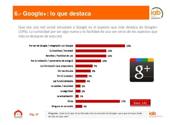 6.- Google+: lo que destaca Que sea una red social vinculada a Google es el aspecto que más destaca de Google+ (19%). La c...