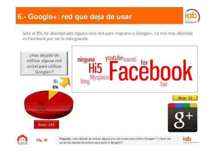 6.- Google+: red que deja de usar Sólo el 8% ha abandonado alguna otra red para migrarse a Google+. La red más afectada es...