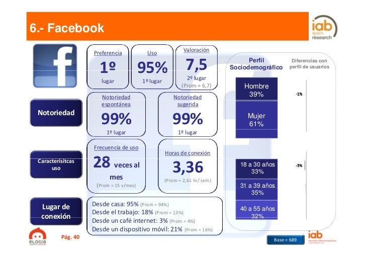 6.- Facebook                    Preferencia            Uso              Valoración                      1                 ...