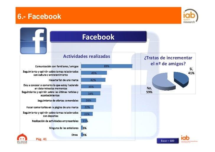 6.- Facebook                       Facebook               Actividadesrealizadas   ¿Tratasdeincrementar                ...