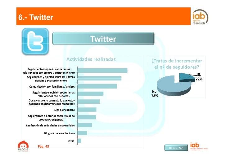 6.- Twitter                          Twitter                Actividadesrealizadas   ¿Tratasdeincrementar              ...