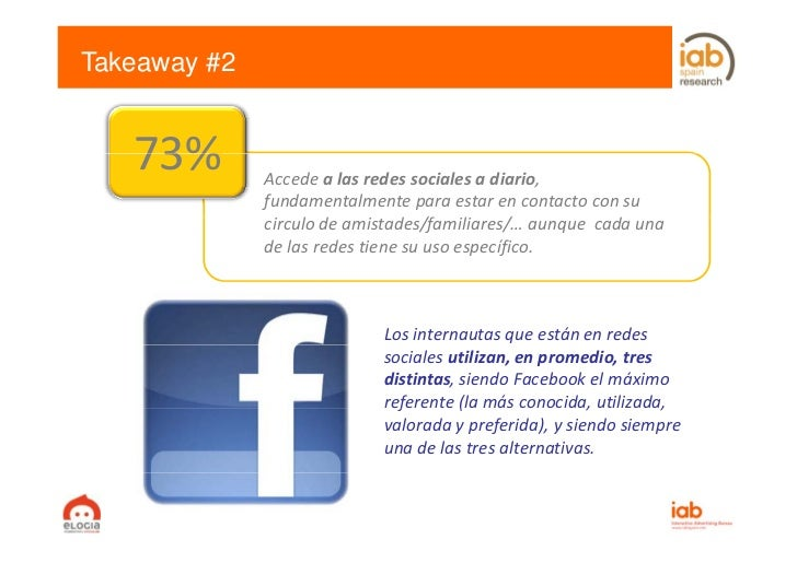 Takeaway #2   73%        Accedealasredessocialesadiario,              fundamentalmenteparaestarencontactocons...