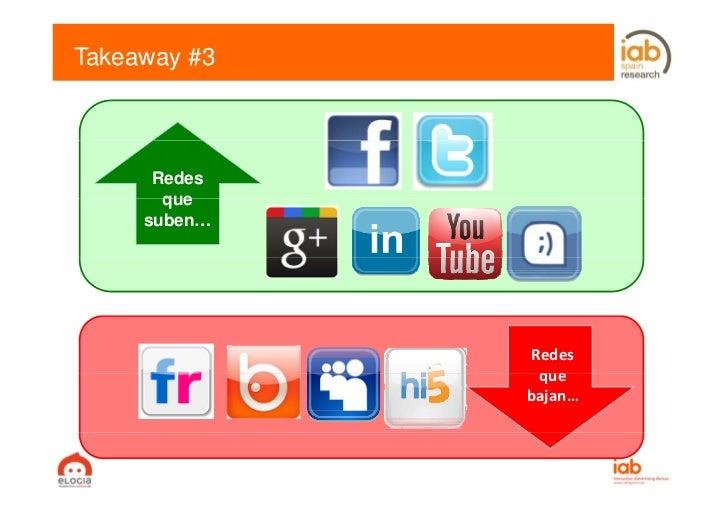Takeaway #3      Redes       que     suben…              Redes               que               que              bajan…
