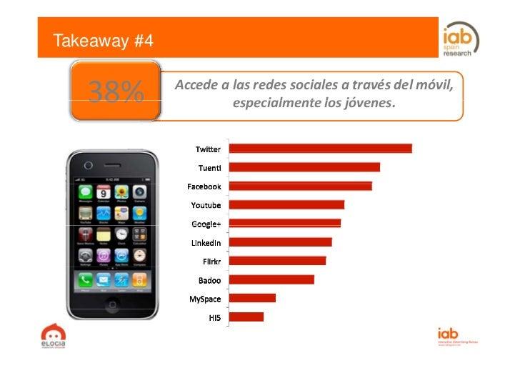 Takeaway #4   38%        Accedealasredessocialesatravésdelmóvil,                       especialmentelosjóvenes....