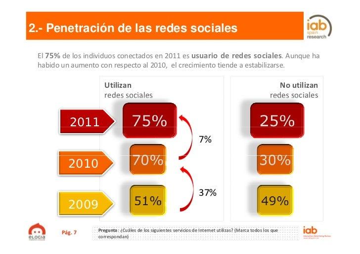 2.- Penetración de las redes sociales El 75% de los individuos conectados en 2011 es usuario de redes sociales. Aunque ha ...