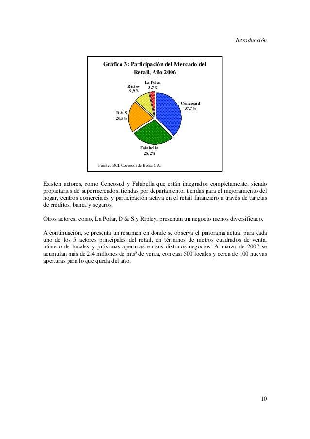 Informe retail 0fed747f7308