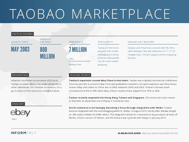 ALIBABA EXPLAINED What you need to know before the IPO Taobao Marketplace Taobao's expansion caused eBay China to shut dow...