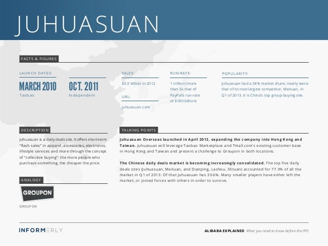 ALIBABA EXPLAINED What you need to know before the IPO Juhuasuan FACTS & FIGURES juhuasuan.com URL: March2010 Oct. 2011 Ta...