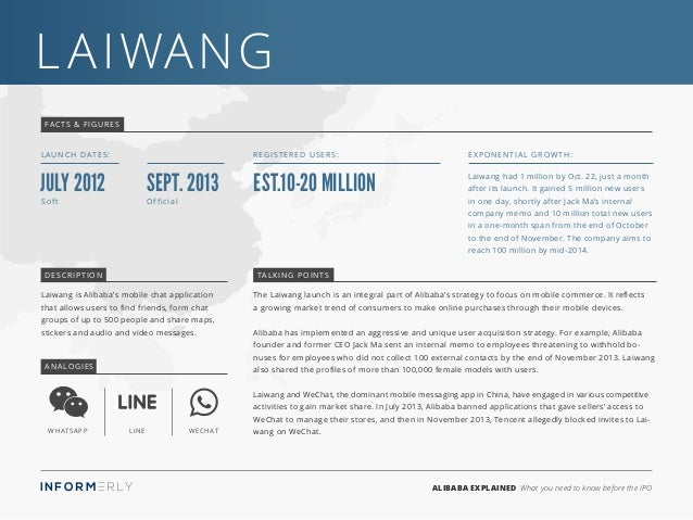 ALIBABA EXPLAINED What you need to know before the IPO L AIWANG The Laiwang launch is an integral part of Alibaba's strate...
