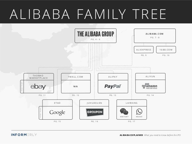 ALIBABA EXPLAINED What you need to know before the IPOALIBABA EXPLAINED What you need to know before the IPO ALIBABA FAMIL...