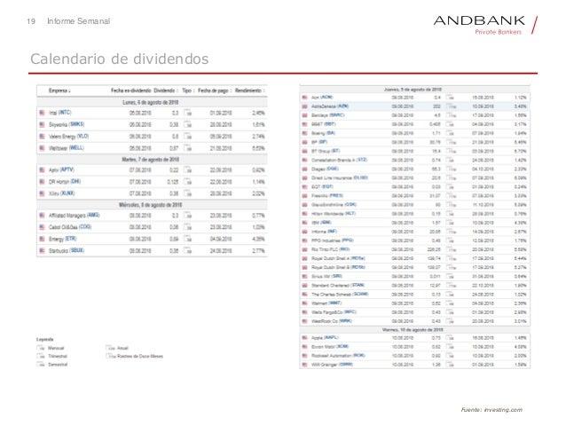 Investingcom Calendario.Informe Semanal Andbank 6 De Agosto De 2018