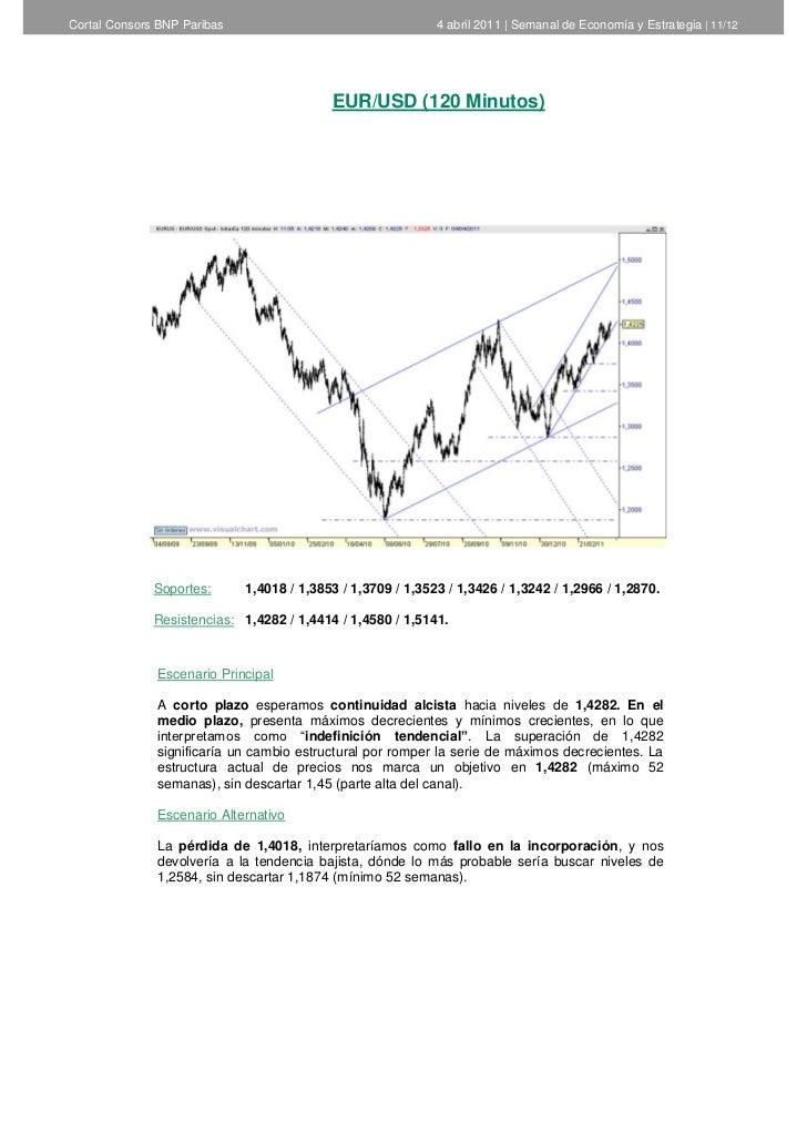 Cortal Consors BNP Paribas                                   4 abril 2011   Semanal de Economía y Estrategia   11/12      ...