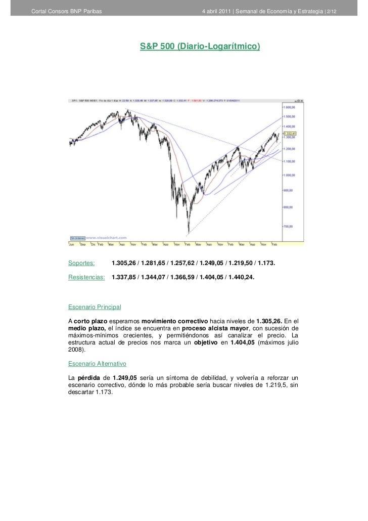 Cortal Consors BNP Paribas                                    4 abril 2011   Semanal de Economía y Estrategia   2/12      ...