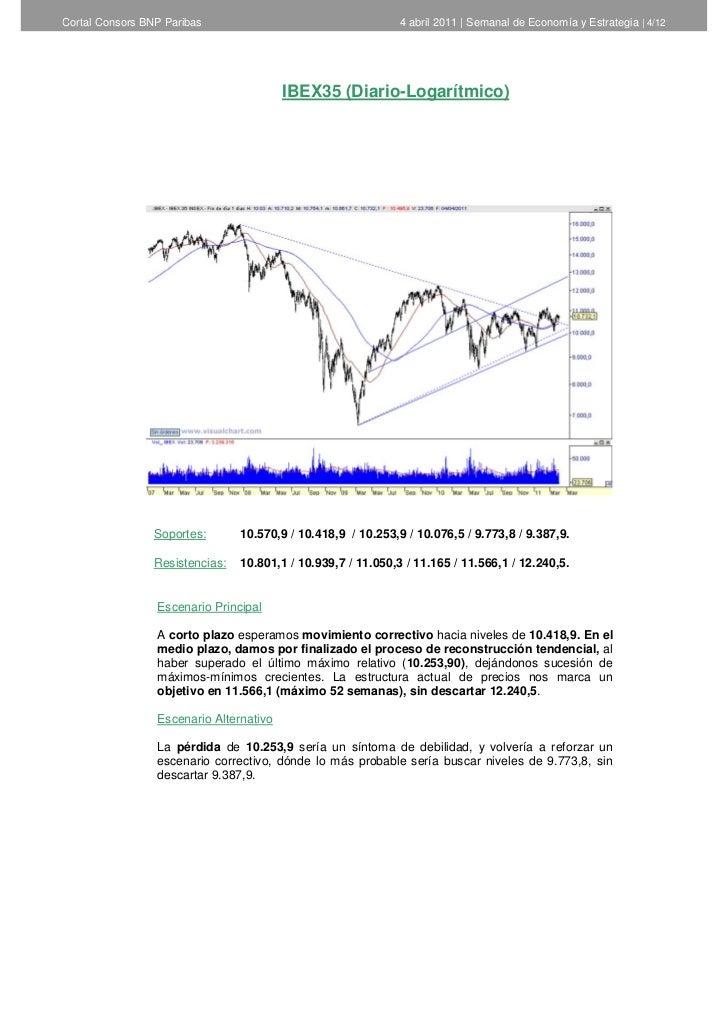Cortal Consors BNP Paribas                                     4 abril 2011   Semanal de Economía y Estrategia   4/12     ...