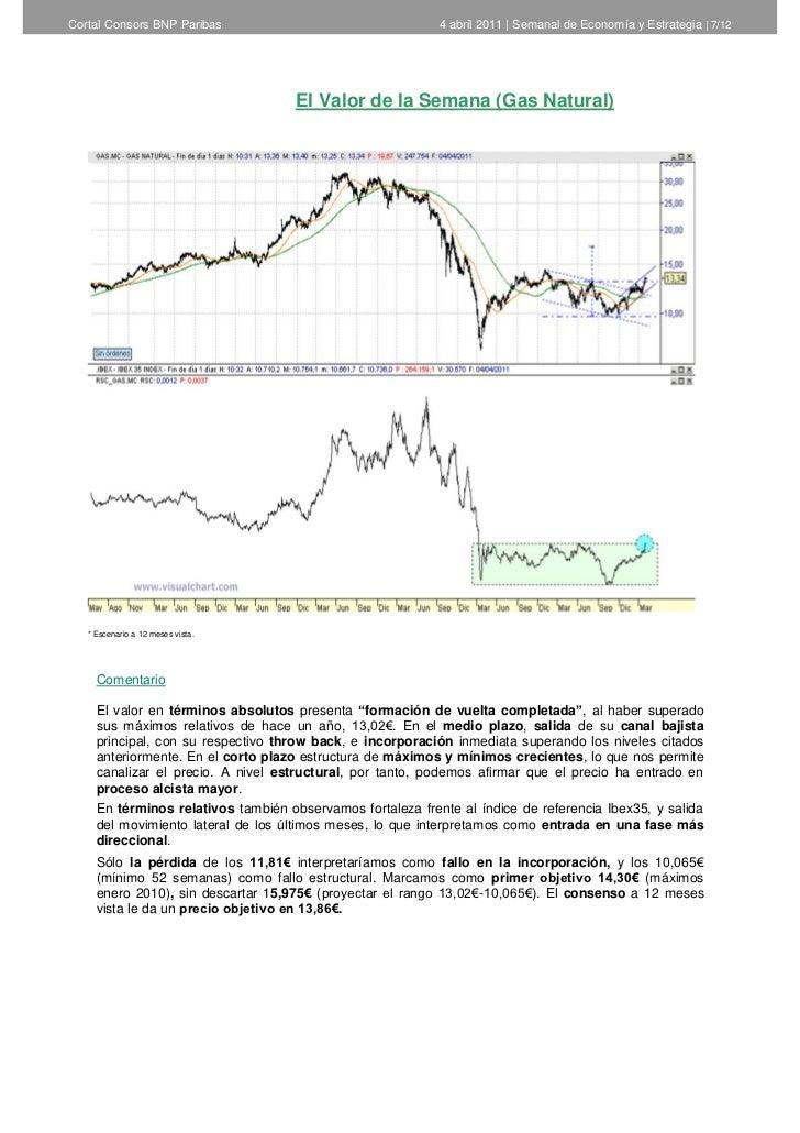Cortal Consors BNP Paribas                                  4 abril 2011   Semanal de Economía y Estrategia   7/12        ...