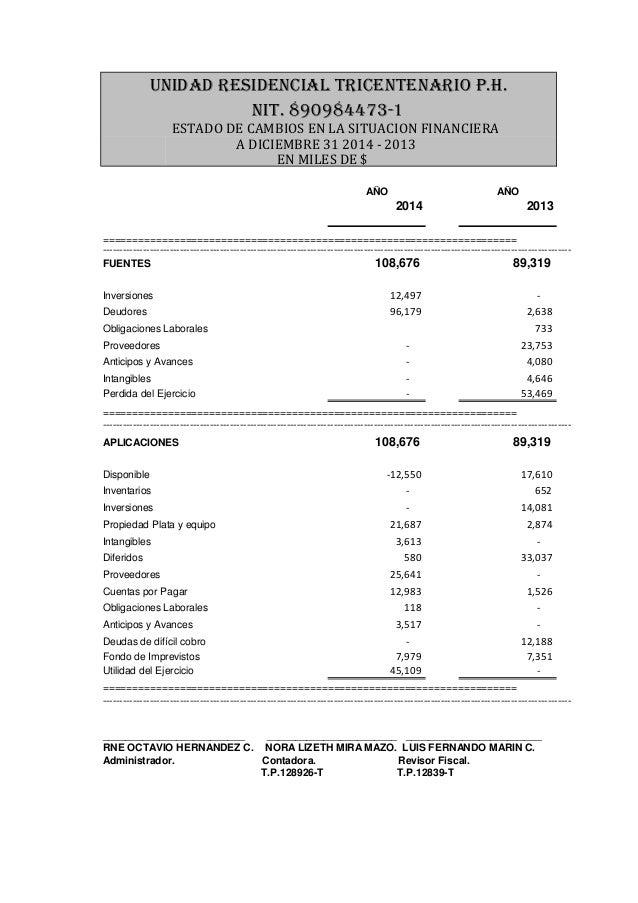 ESTADO DE CAMBIOS EN LA SITUACION FINANCIERA A DICIEMBRE 31 2014 - 2013 EN MILES DE $ AÑO AÑO 2014 2013 ==================...