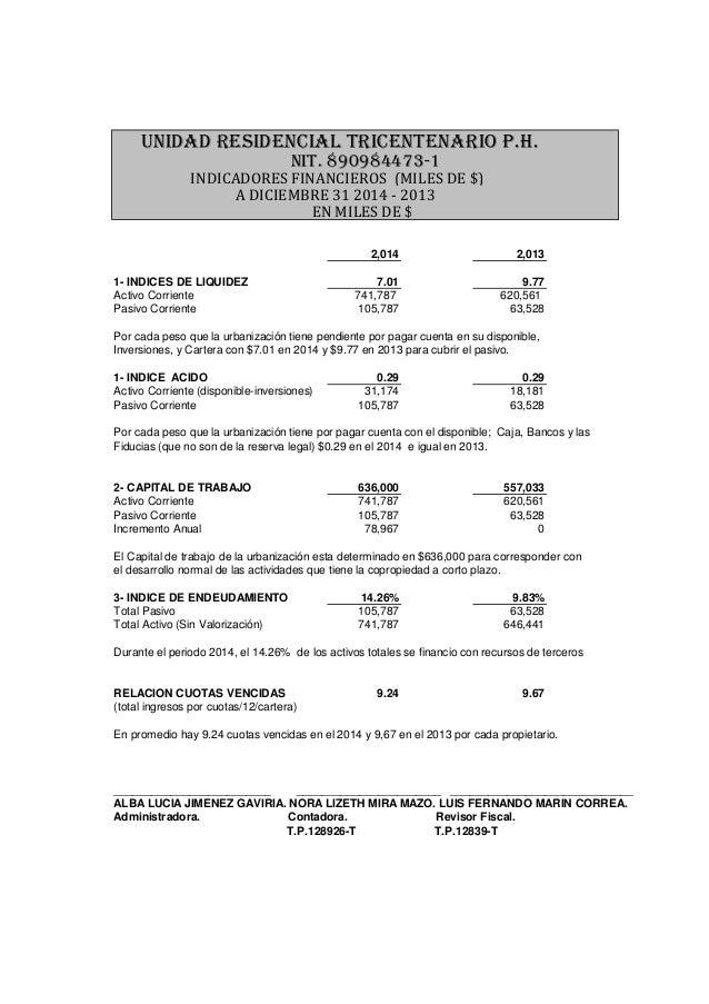 UNIDAD RESIDENCIAL TRICENTENARIO P.H. NIT. 890984473-1 INDICADORES FINANCIEROS (MILES DE $) A DICIEMBRE 31 2014 - 2013 EN ...