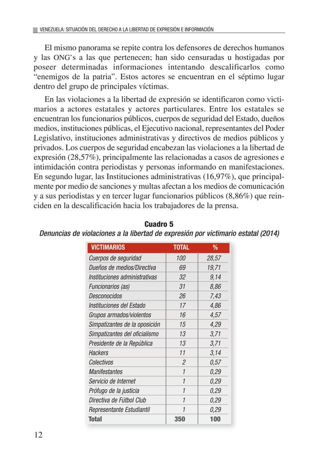 13 INFORME 2014 En cuanto a los terceros particulares, los desconocidos son los que ocupan la primera posición, esto relac...