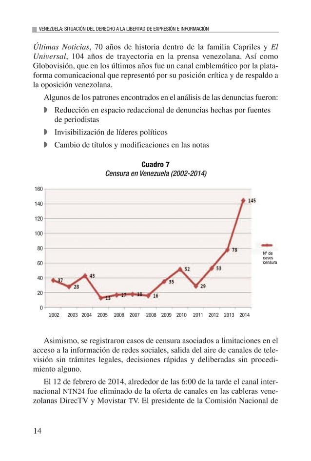 """15 INFORME 2014 Telecomunicaciones (Conatel), William Castillo defendió en esa oportunidad """"lalegalidad de la salida del ..."""
