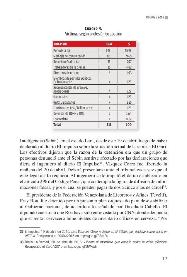 17 INFORME 2015 Inteligencia (Sebin), en el estado Lara, desde este 19 de abril luego de haber declarado al diario El Impu...