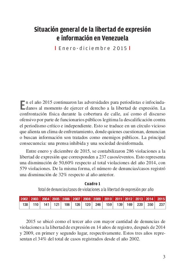 En el año 2015 continuaron las adversidades para periodistas e infociuda- danos al momento de ejercer el derecho a la libe...