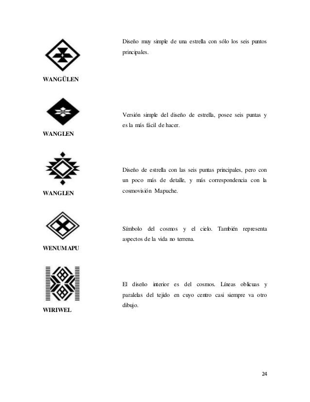 Mapuche diagramas para telar t Telar Smbolos y