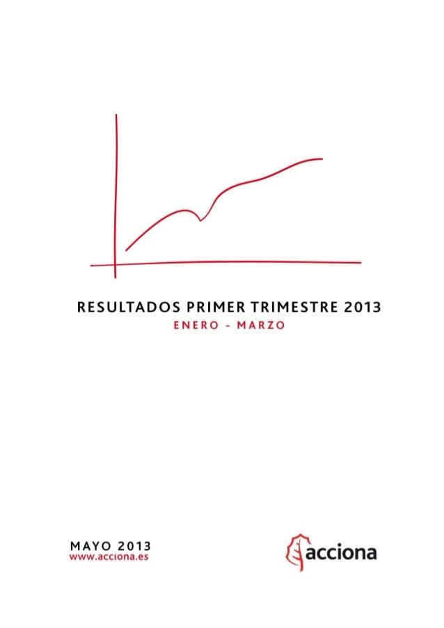 Resultados 1T 2013 (enero – marzo)2ÍNDICE1. PRINCIPALES MAGNITUDES2. CUENTA DE RESULTADOS CONSOLIDADA3. RESULTADOS POR DIV...