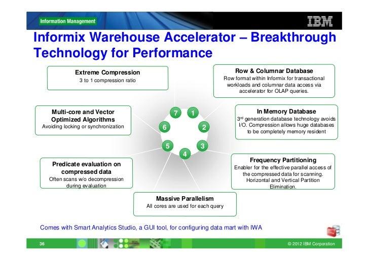 Informix update new features 1170xc1 informix warehouse accelerator ccuart Choice Image