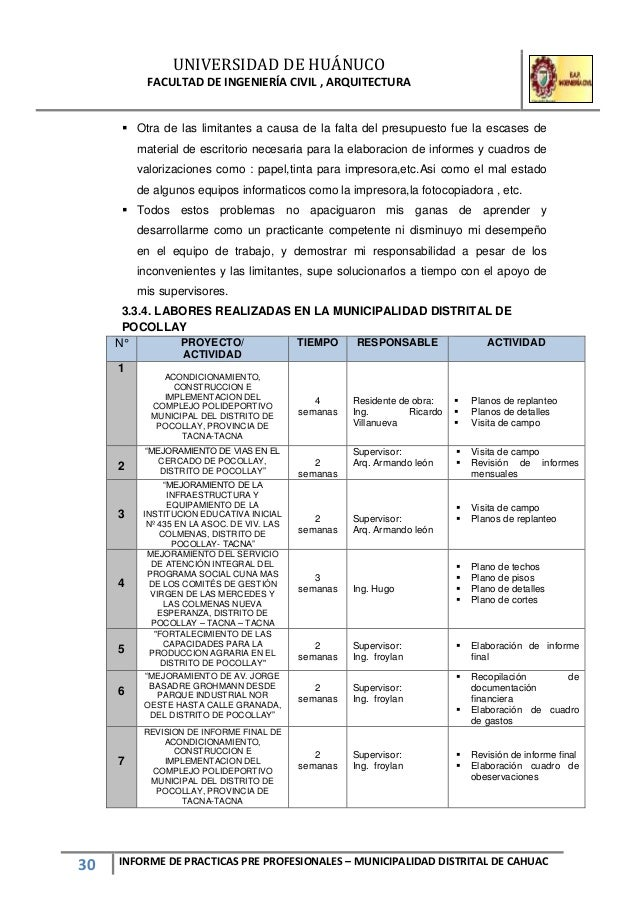 Inform practicas for Practicas estudio arquitectura