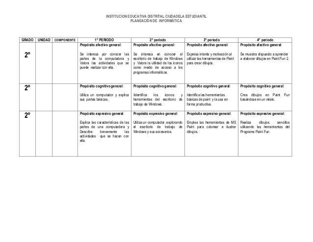 INSTITUCION EDUCATIVA DISTRITAL CIUDADELA ESTUDIANTIL PLANEACIÓN DE INFORMÁTICA.  GRADO  1° PERIODO Propósito afectivo gen...