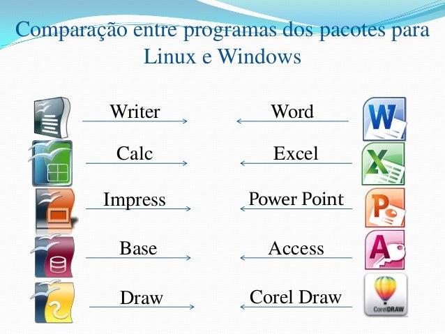 Informática básica LIbreOffice,OpenOffice e BrOffice