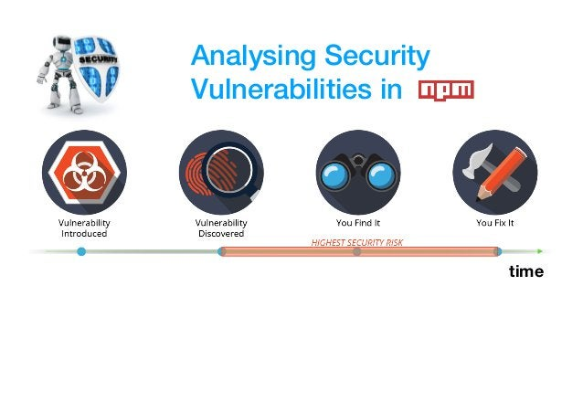 Analysing Security Vulnerabilities in time
