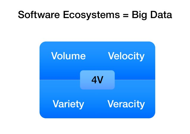 Software Ecosystems = Big Data Volume Velocity Variety Veracity 4V