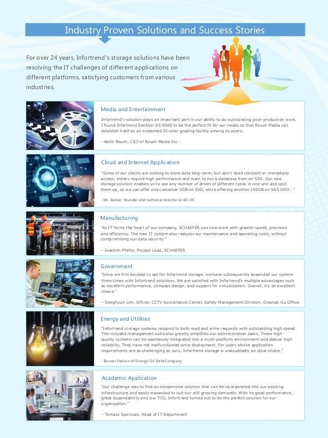 2018 Infortrend Company Profile