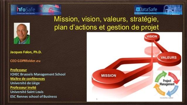 Mission, vision, valeurs, stratégie, plan d'actions et gestion de projet Jacques Folon, Ph.D. CEO GDPRfolder.eu Professeur...