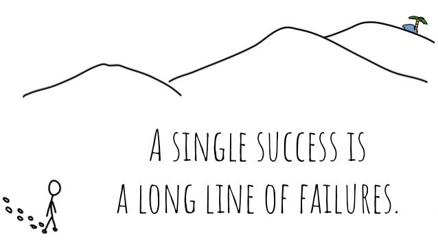 A single success is a long line of failures.