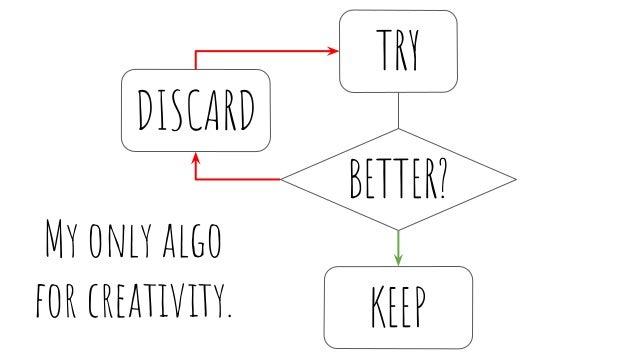 TRY DISCARD BETTER? KEEP My only algo for creativity.