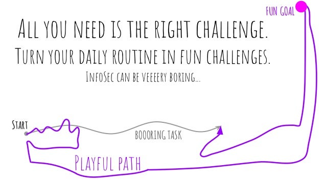 All you need is the right challenge. Turn your daily routine in fun challenges. InfoSec can be veeeery boring... Start Pla...