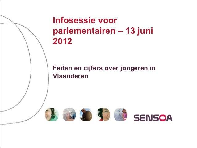 Infosessie voorparlementairen – 13 juni2012Feiten en cijfers over jongeren inVlaanderen