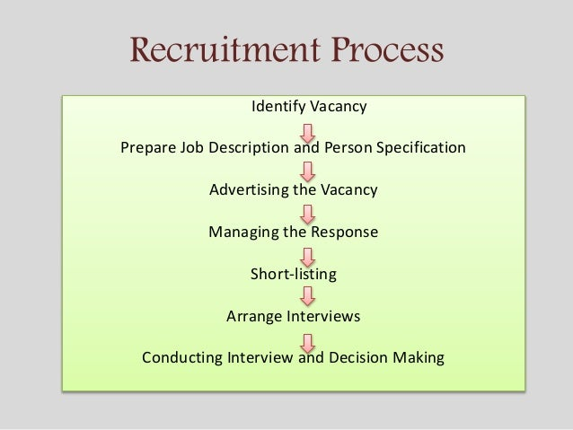 Recruitment Process Of Infosys