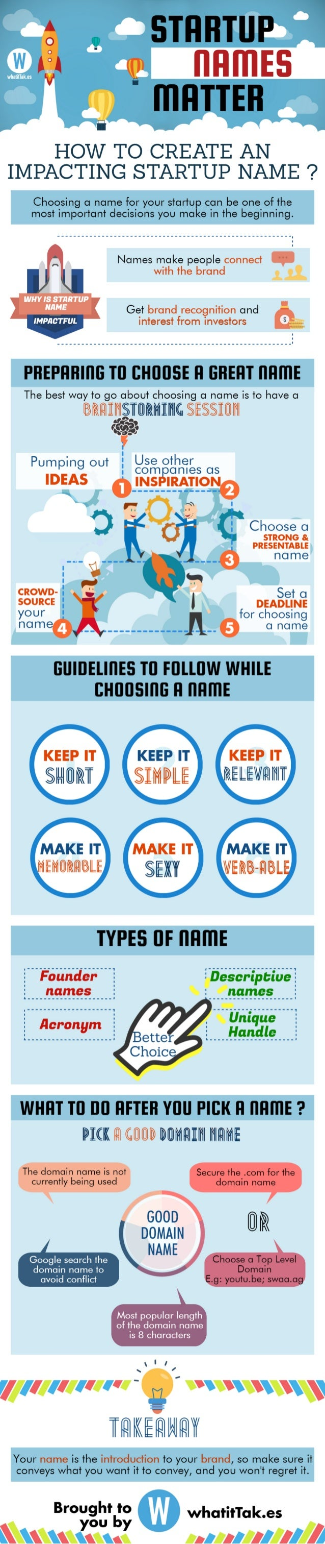 INFOGRAPHIC - How To Create An Impacting Startup Name