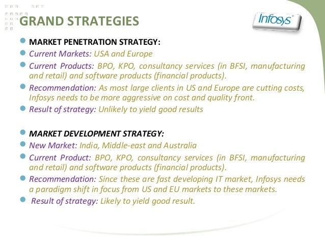 GRAND STRATEGIESMARKET PENETRATION STRATEGY:Current Markets: USA and EuropeCurrent Products: BPO, KPO, consultancy serv...