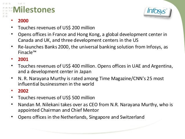 Milestones• 2000• Touches revenues of US$ 200 million• Opens offices in France and Hong Kong, a global development center ...