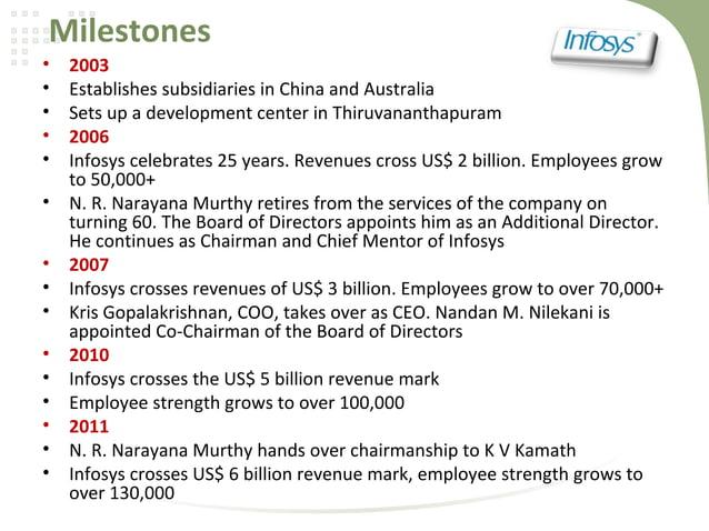 Milestones• 2003• Establishes subsidiaries in China and Australia• Sets up a development center in Thiruvananthapuram• 200...