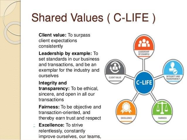 unilever 7s framework Essay on strategic management - unilever  centre maldives 1 12 rationale 1 strategic management defined and its process 2 13 7s model 2 14 triple loop learning .