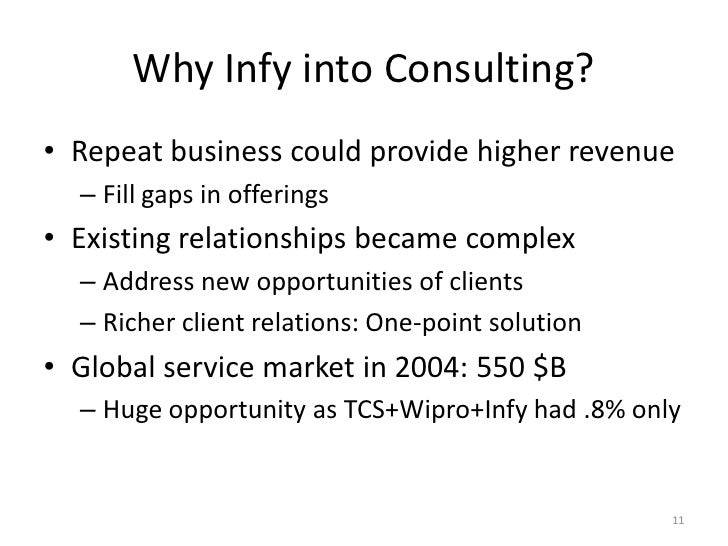 infosys branding strategy Prior to joining infosys,  in this role, michael led go-to-market strategy, marketing and branding alignment, delivery alignment for consulting services,.