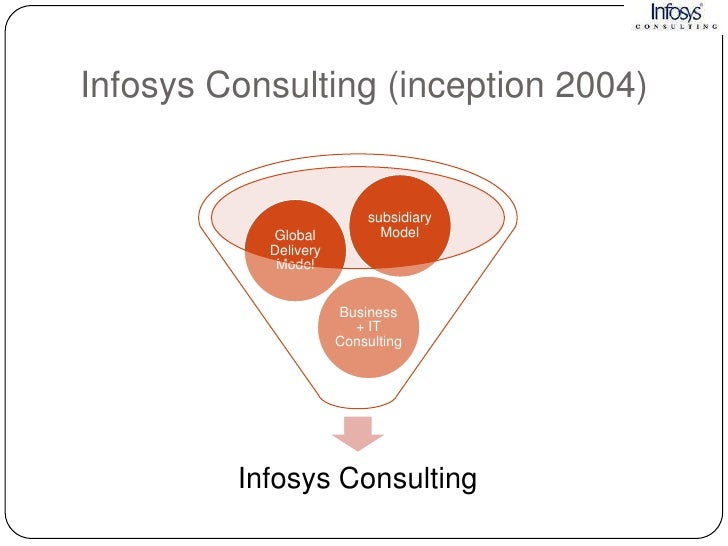 infosys consulting Infosys consulting insights welcome to the infosys consulting thought-leadership platform – our channel to share insights, perspectives and opinions on some of today's most relevant.